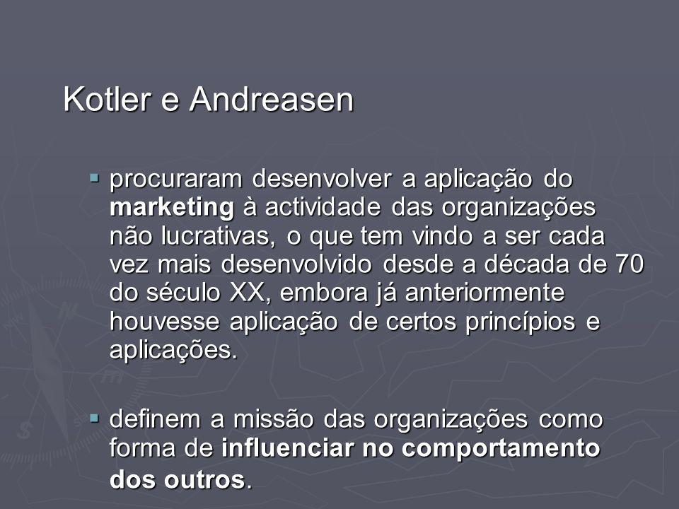 Kotler e Andreasen