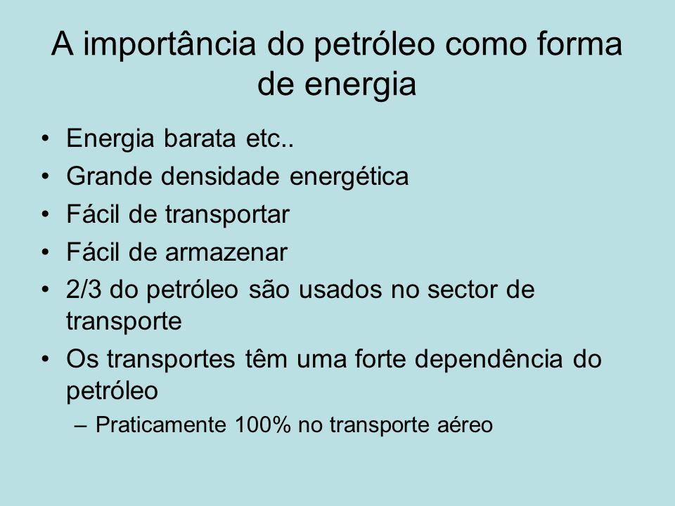 A importância do petróleo como forma de energia