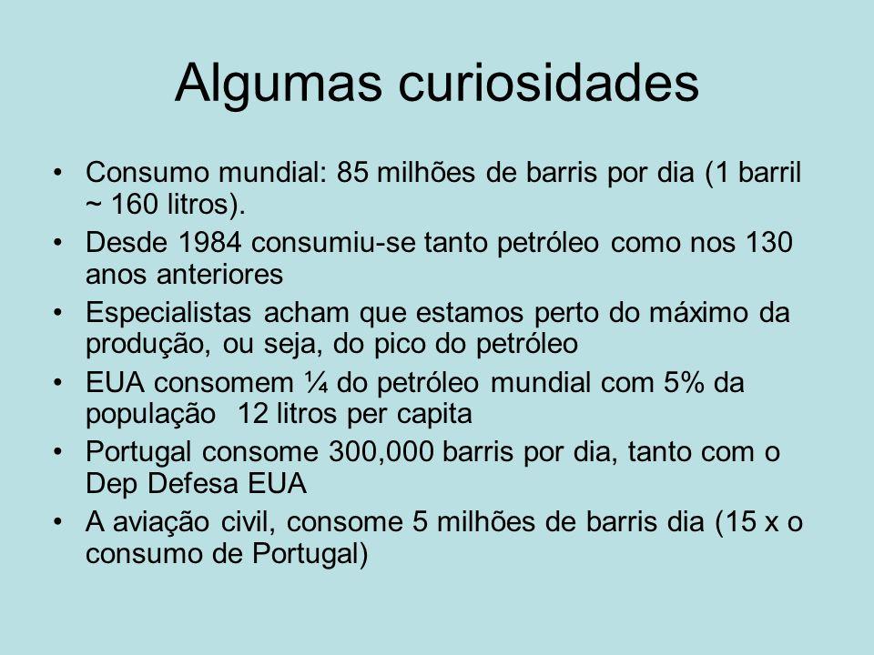 Algumas curiosidades Consumo mundial: 85 milhões de barris por dia (1 barril ~ 160 litros).