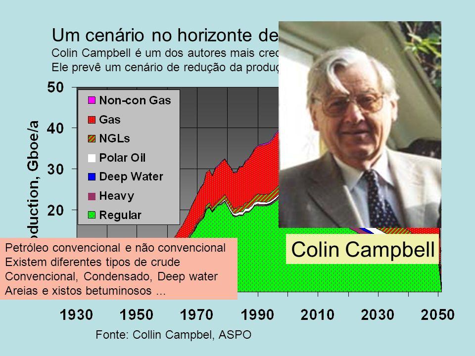 Colin Campbell Um cenário no horizonte desta geração
