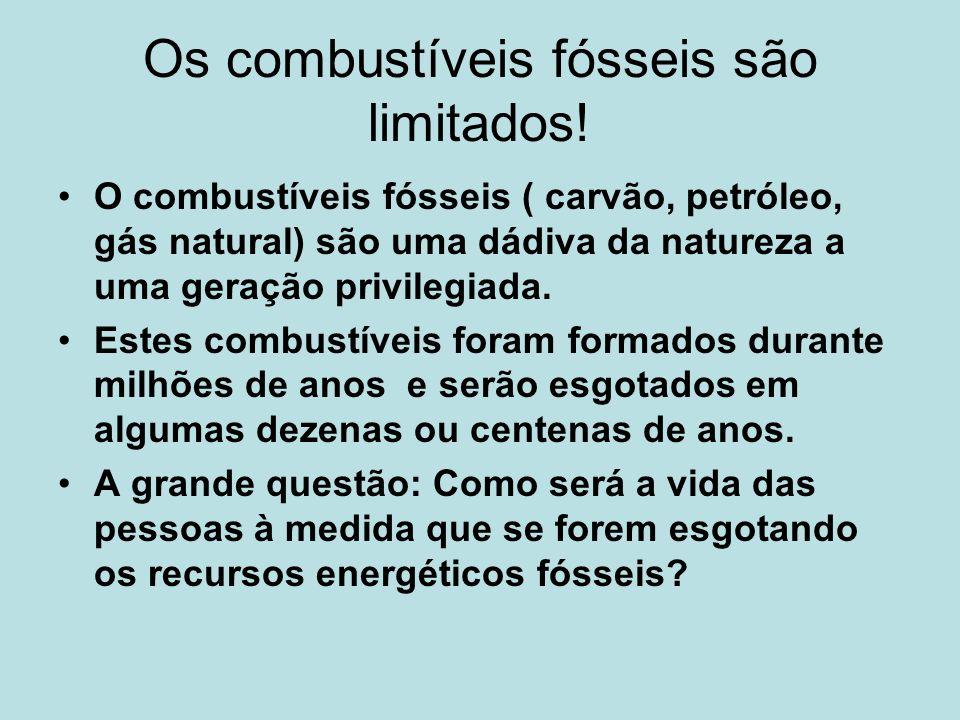 Os combustíveis fósseis são limitados!