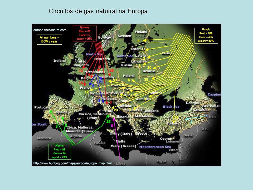 Circuitos de gás natutral na Europa