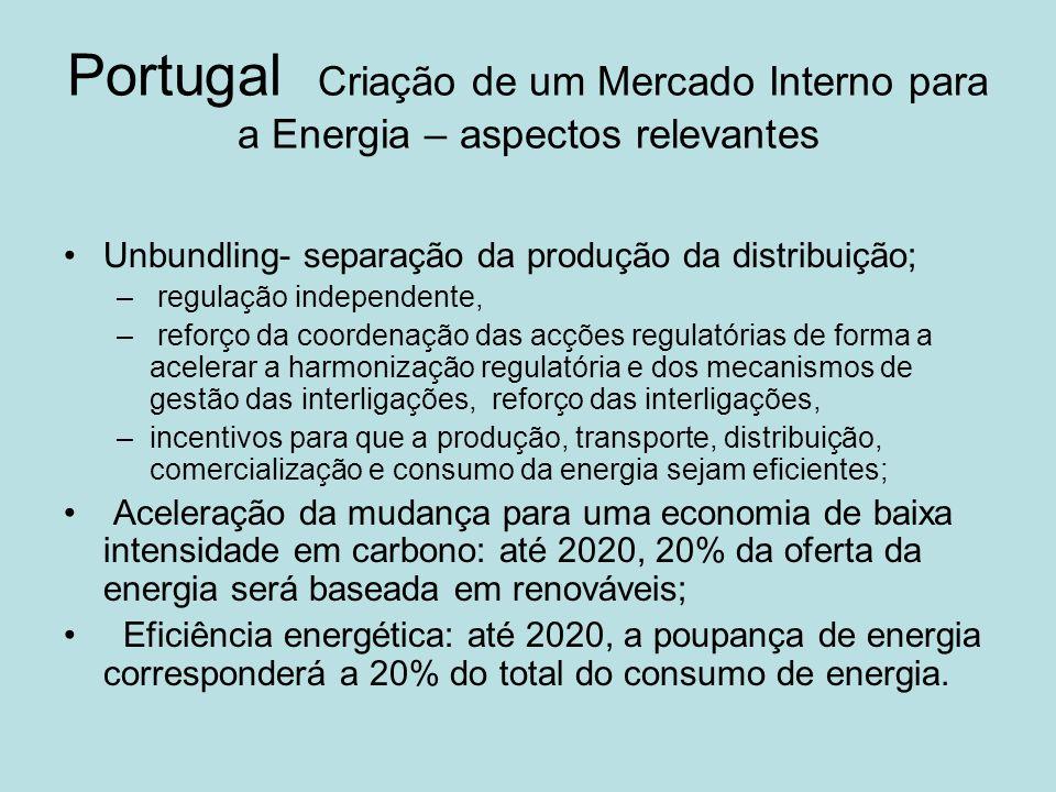 Portugal Criação de um Mercado Interno para a Energia – aspectos relevantes