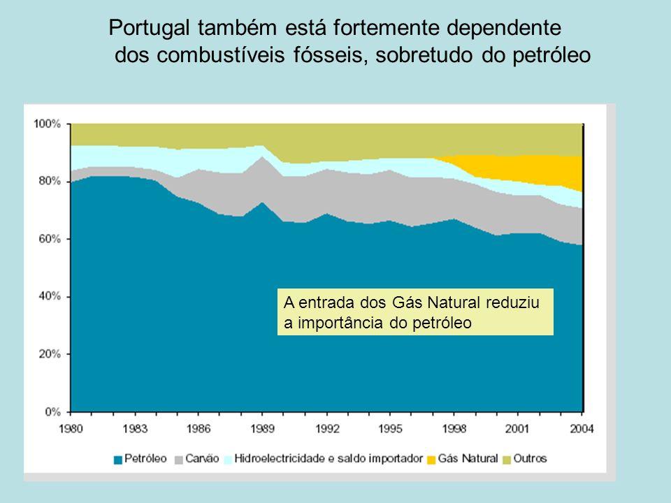 Portugal também está fortemente dependente