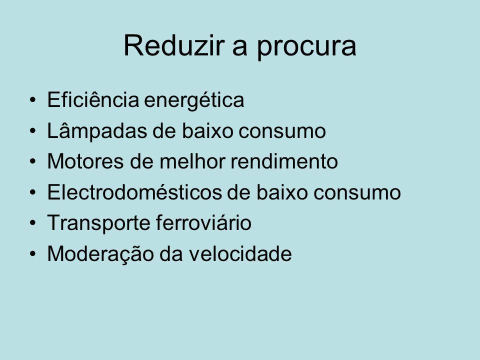 Reduzir a procura Eficiência energética Lâmpadas de baixo consumo