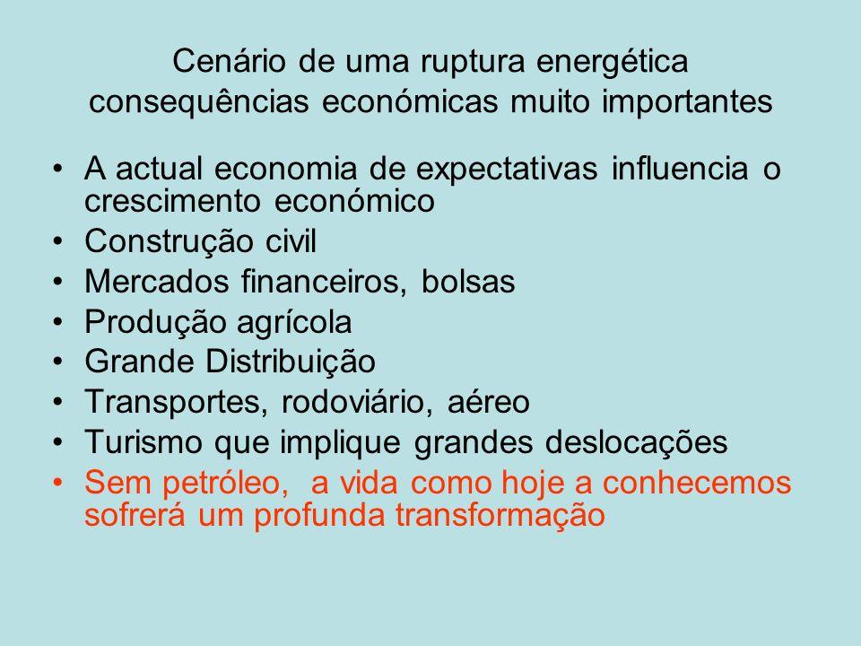 Cenário de uma ruptura energética consequências económicas muito importantes