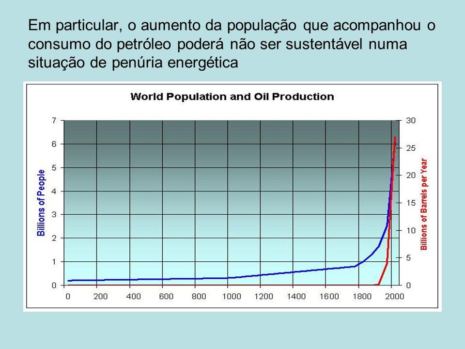 Em particular, o aumento da população que acompanhou o consumo do petróleo poderá não ser sustentável numa situação de penúria energética