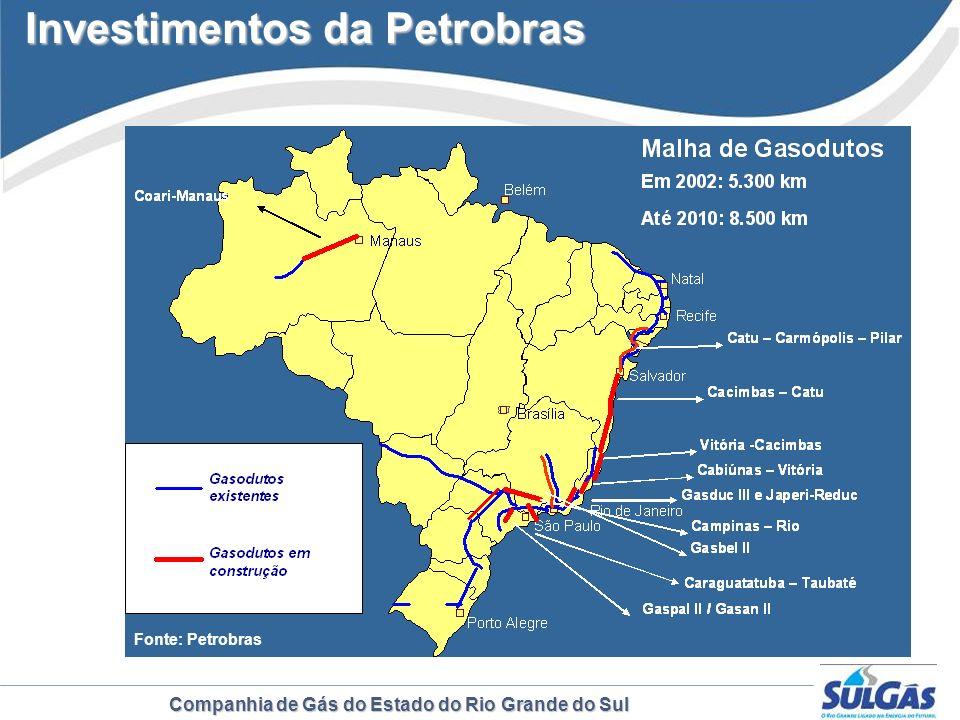 Investimentos da Petrobras