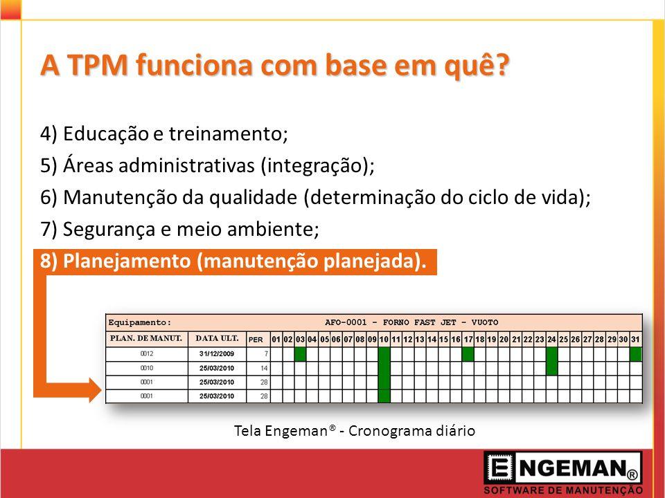 A TPM funciona com base em quê