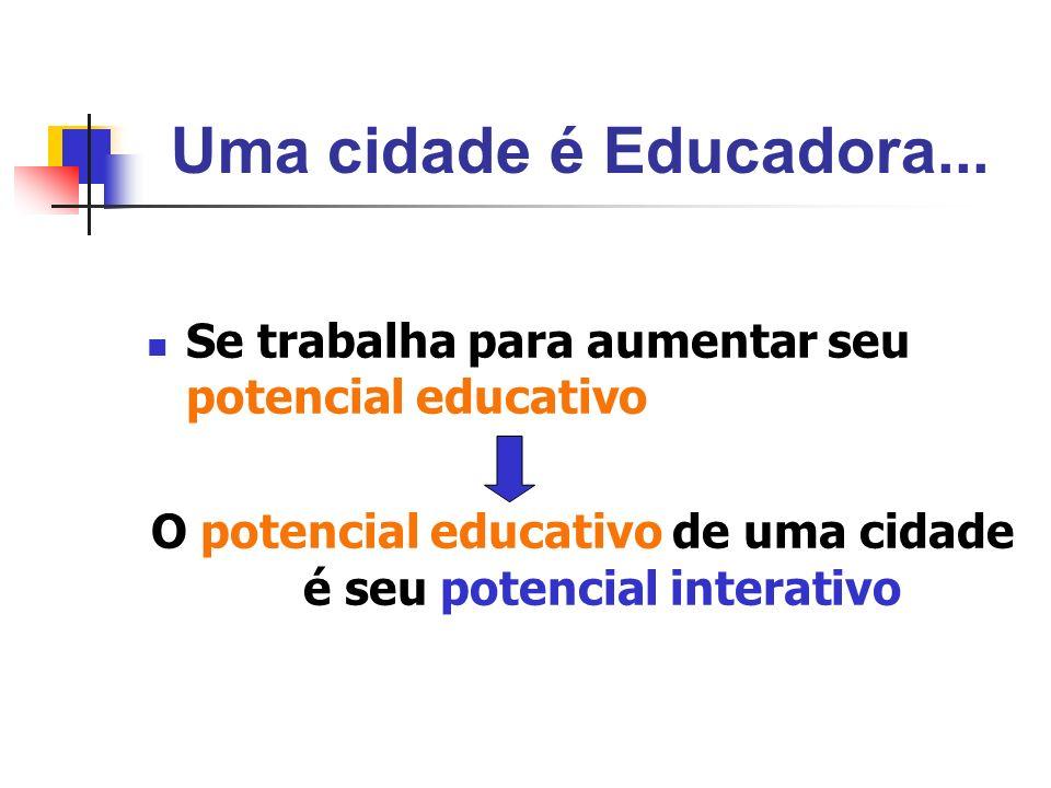 O potencial educativo de uma cidade é seu potencial interativo