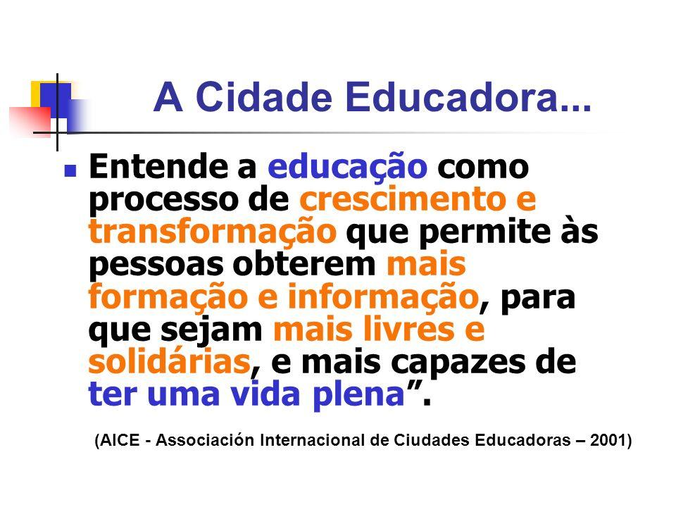 (AICE - Associación Internacional de Ciudades Educadoras – 2001)