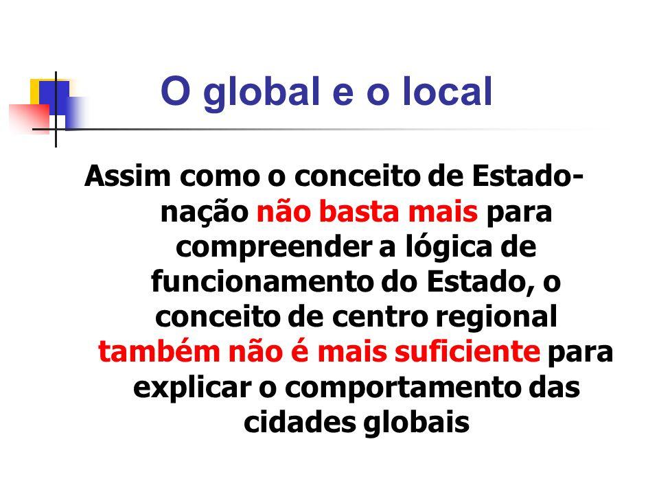 O global e o local