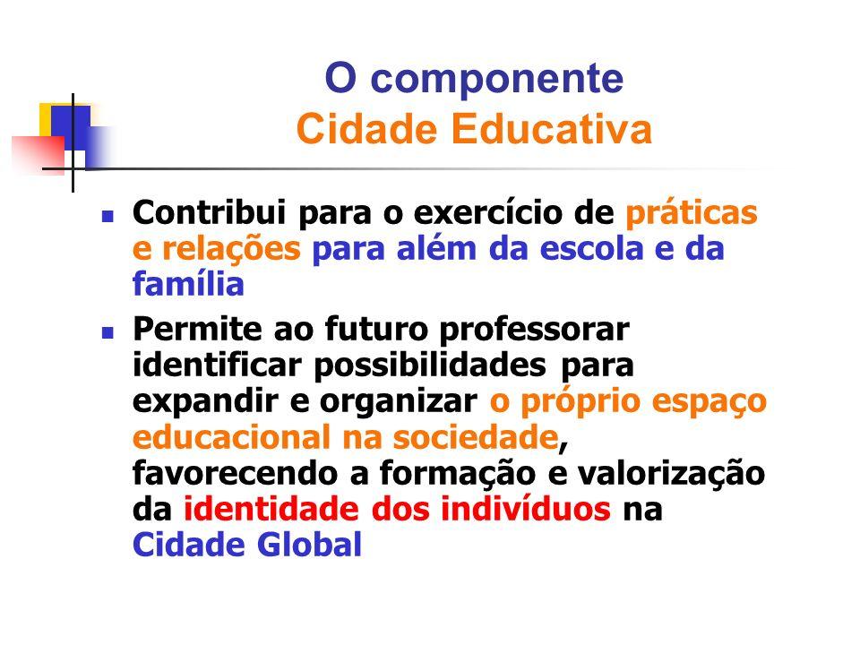 O componente Cidade Educativa