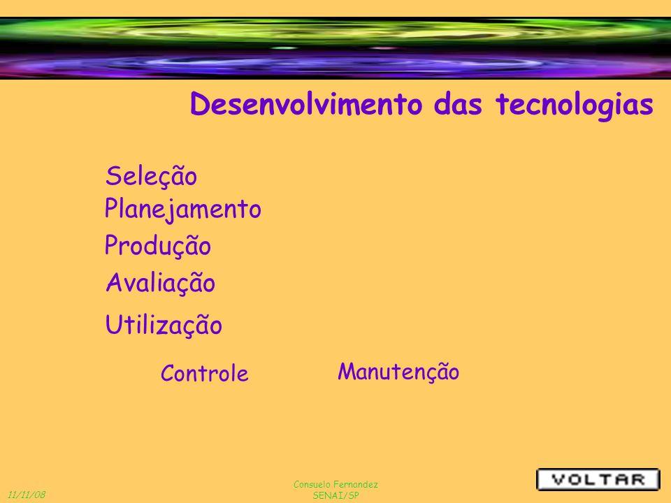 Desenvolvimento das tecnologias