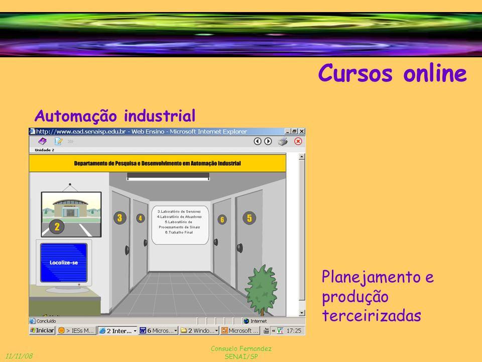 Cursos online Automação industrial