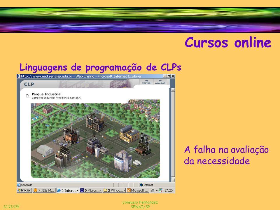 Cursos online Linguagens de programação de CLPs