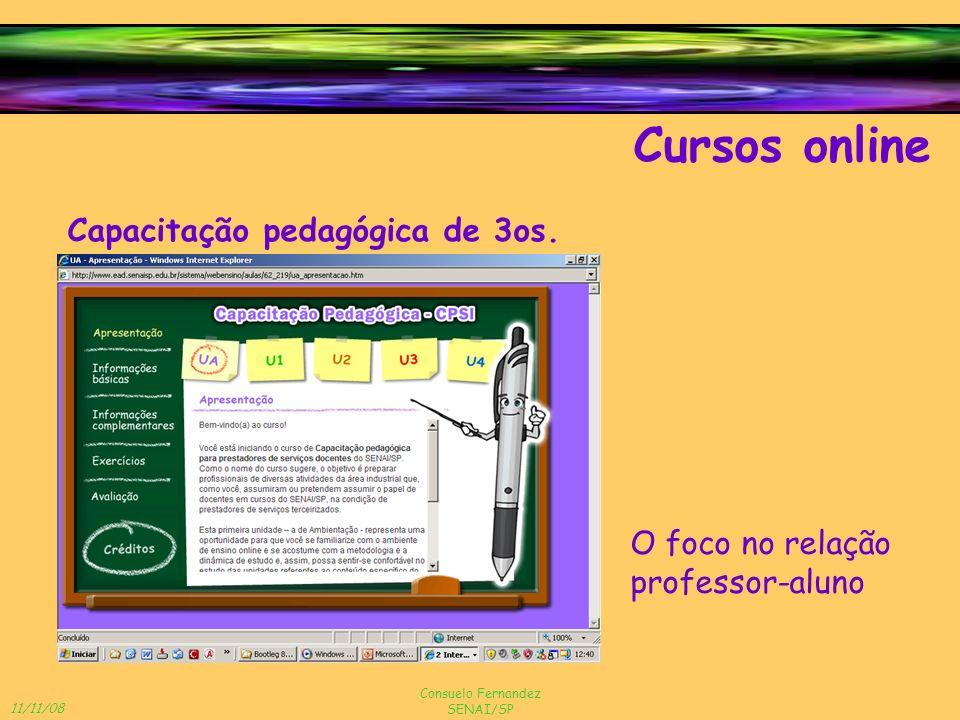 Cursos online Capacitação pedagógica de 3os. O foco no relação