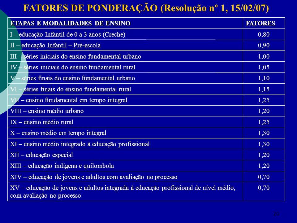 FATORES DE PONDERAÇÃO (Resolução nº 1, 15/02/07)