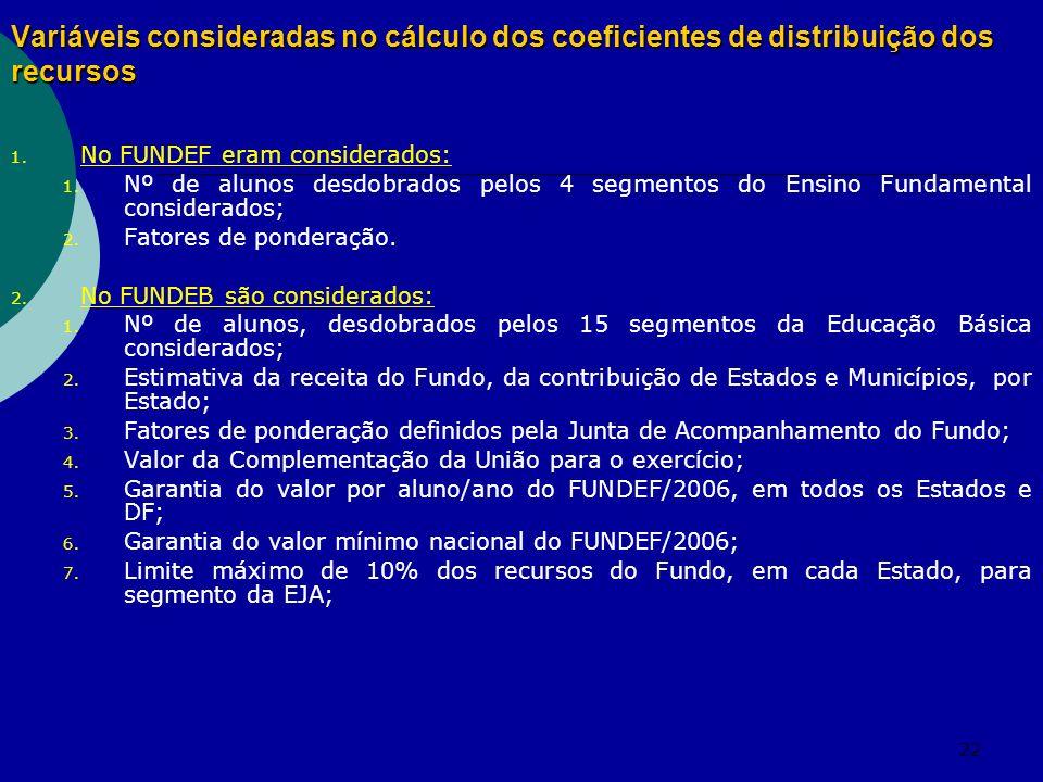 Variáveis consideradas no cálculo dos coeficientes de distribuição dos recursos