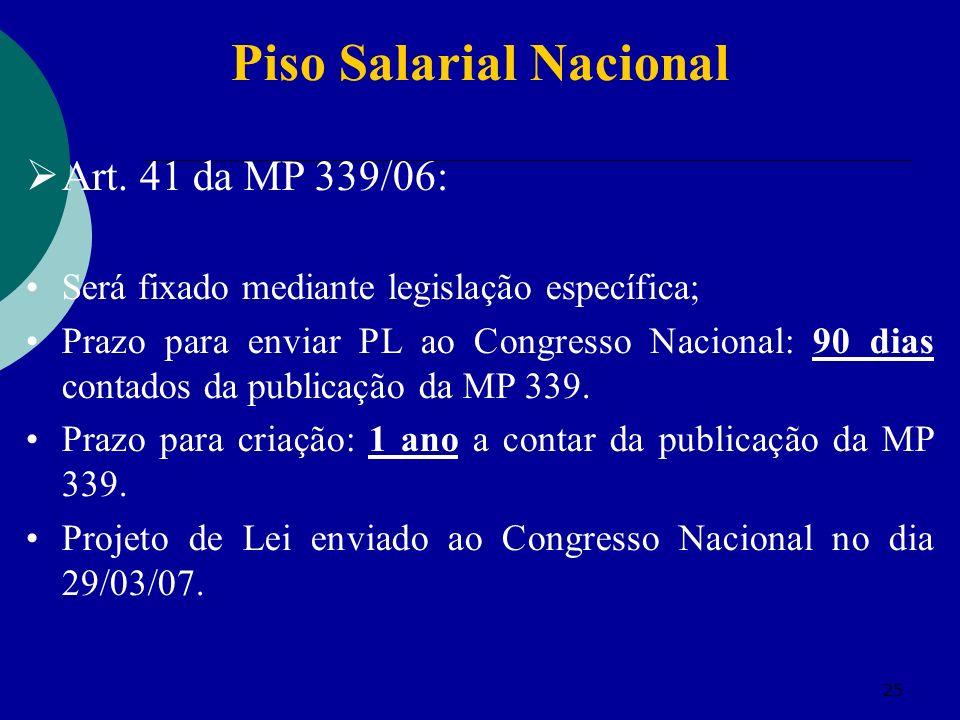 Piso Salarial Nacional