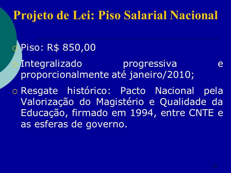 Projeto de Lei: Piso Salarial Nacional