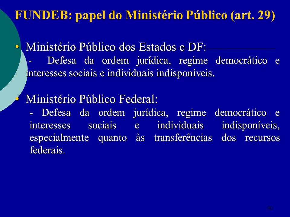 FUNDEB: papel do Ministério Público (art. 29)