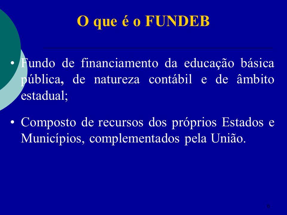 O que é o FUNDEB Fundo de financiamento da educação básica pública, de natureza contábil e de âmbito estadual;