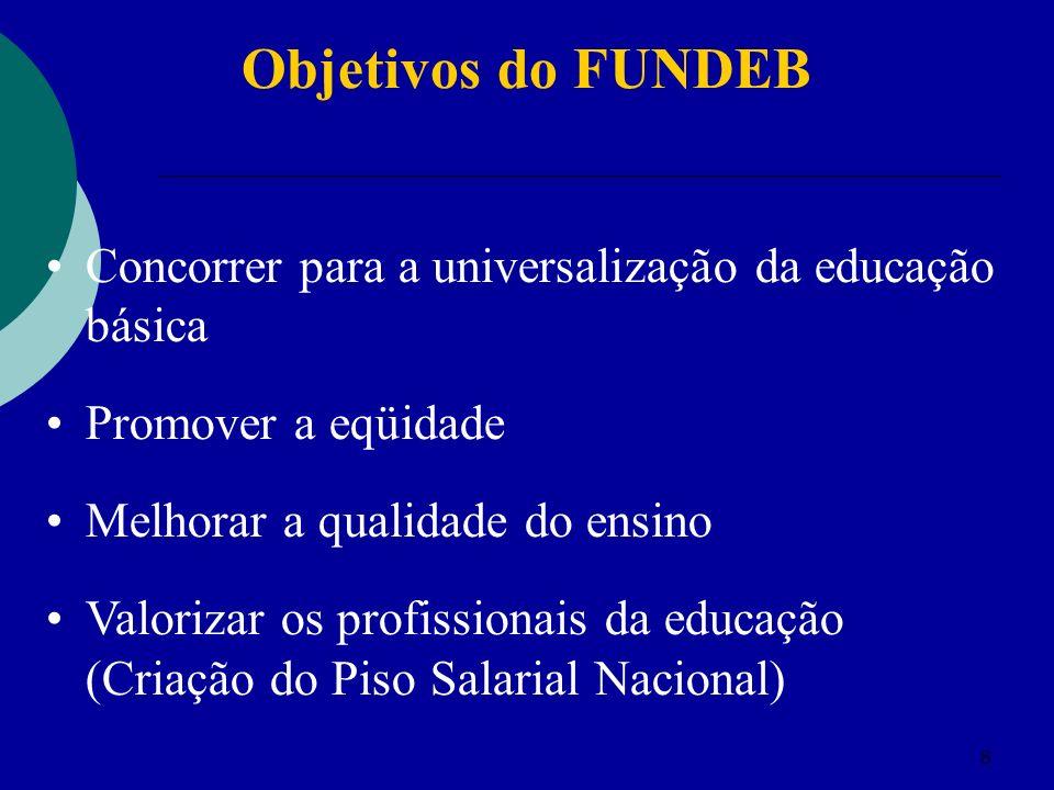 Objetivos do FUNDEB Concorrer para a universalização da educação básica. Promover a eqüidade. Melhorar a qualidade do ensino.