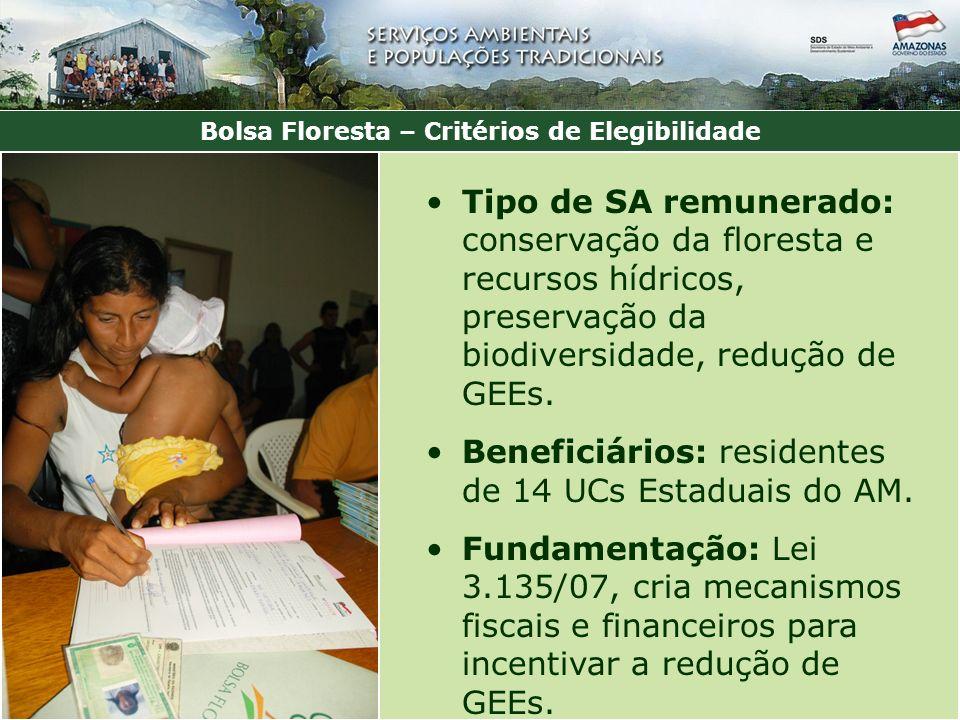 Bolsa Floresta – Critérios de Elegibilidade