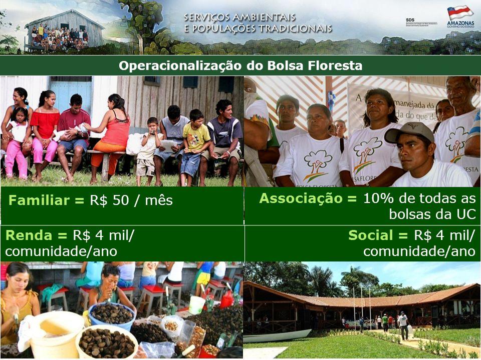 Operacionalização do Bolsa Floresta