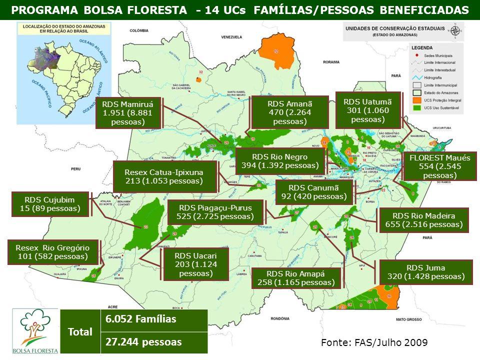 PROGRAMA BOLSA FLORESTA - 14 UCs FAMÍLIAS/PESSOAS BENEFICIADAS