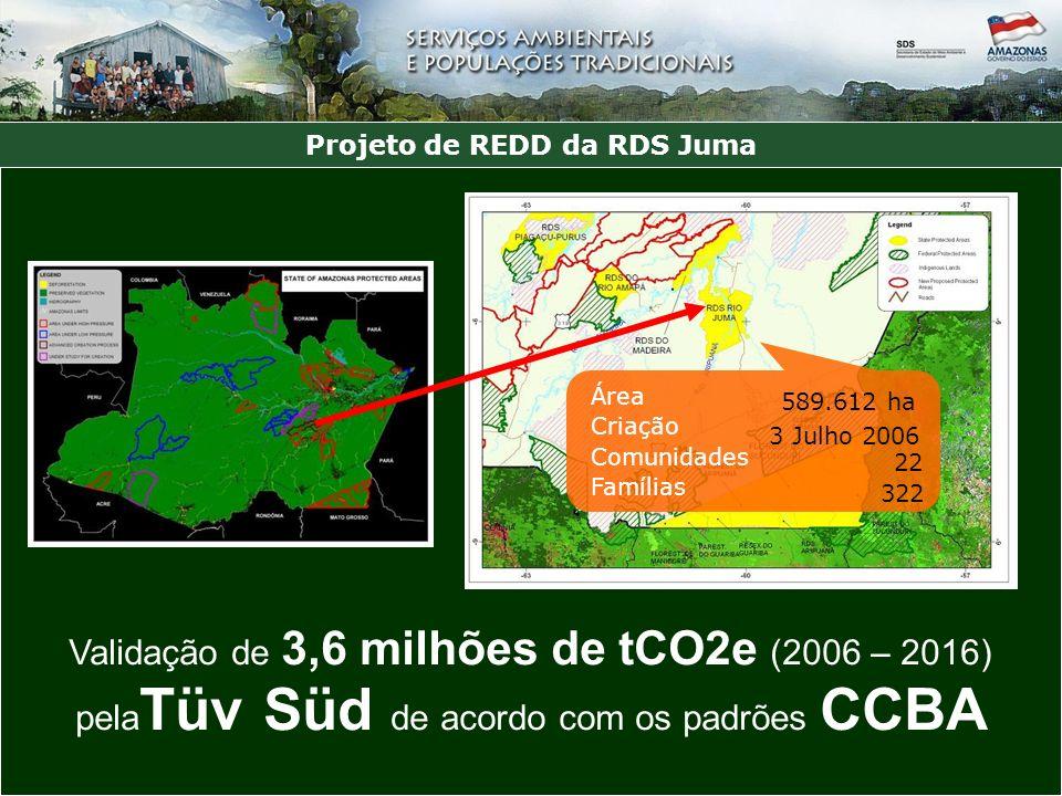 Projeto de REDD da RDS Juma