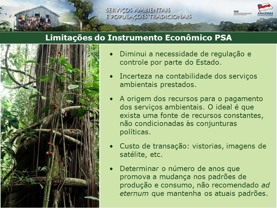 Limitações do Instrumento Econômico PSA