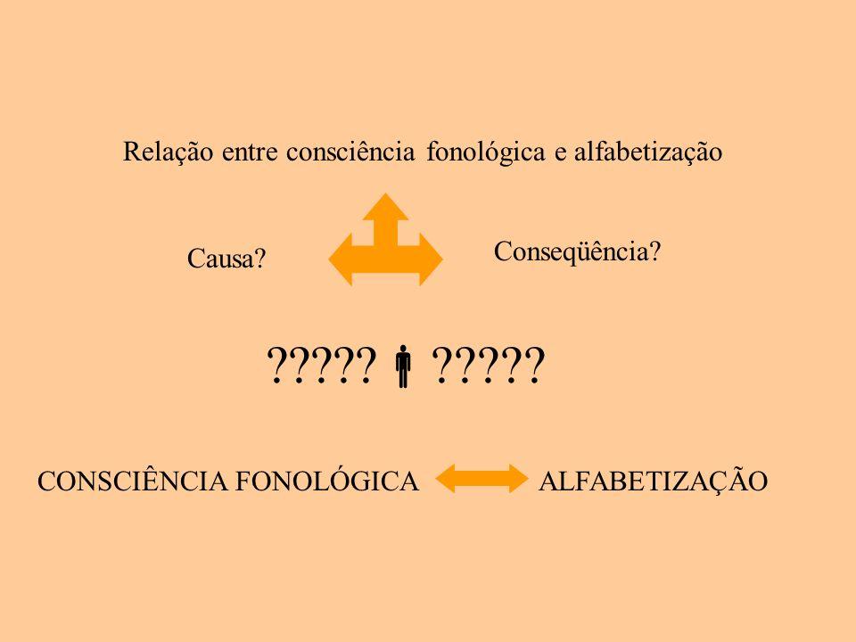  Relação entre consciência fonológica e alfabetização