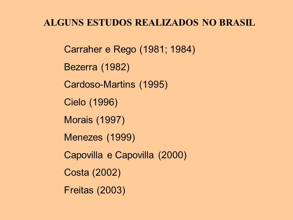 ALGUNS ESTUDOS REALIZADOS NO BRASIL