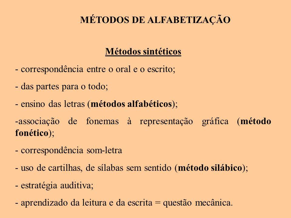 MÉTODOS DE ALFABETIZAÇÃO