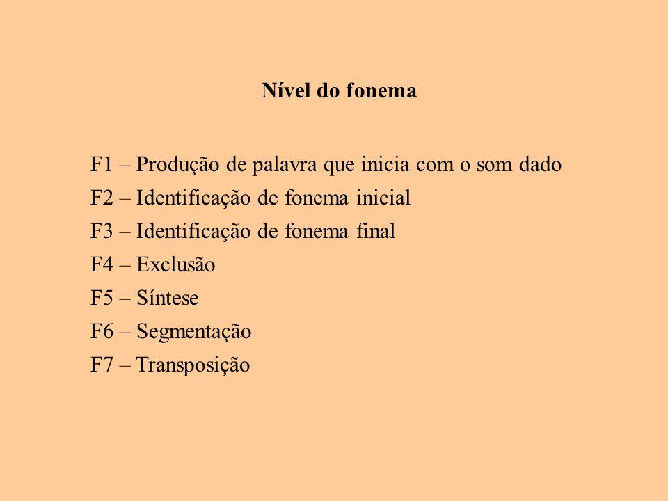 Nível do fonema F1 – Produção de palavra que inicia com o som dado. F2 – Identificação de fonema inicial.