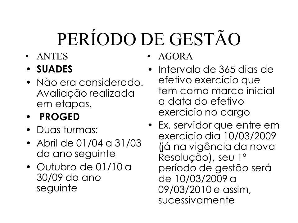 PERÍODO DE GESTÃO ANTES SUADES