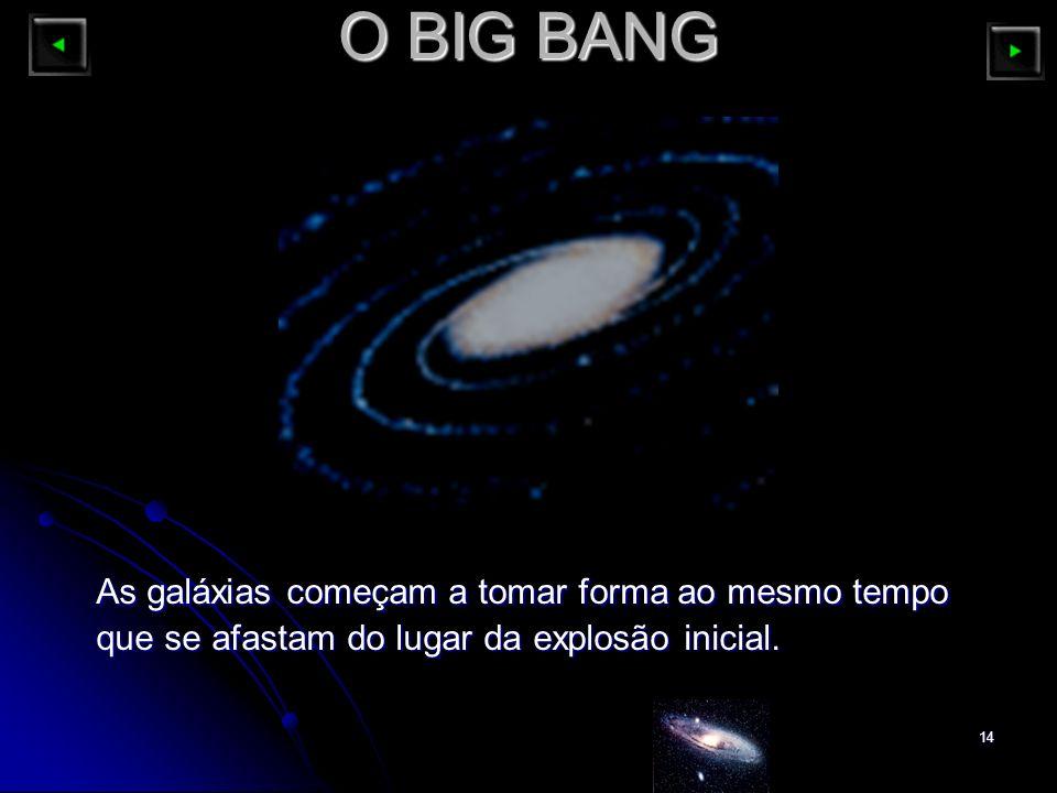 O BIG BANG As galáxias começam a tomar forma ao mesmo tempo que se afastam do lugar da explosão inicial.