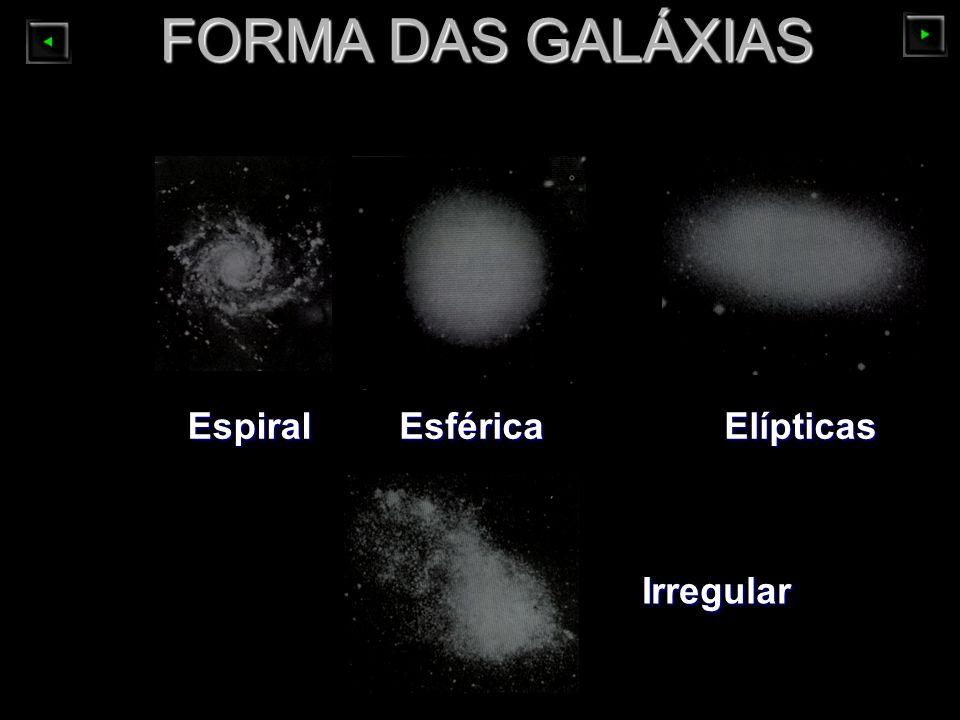 FORMA DAS GALÁXIAS Espiral Esférica Elípticas Irregular