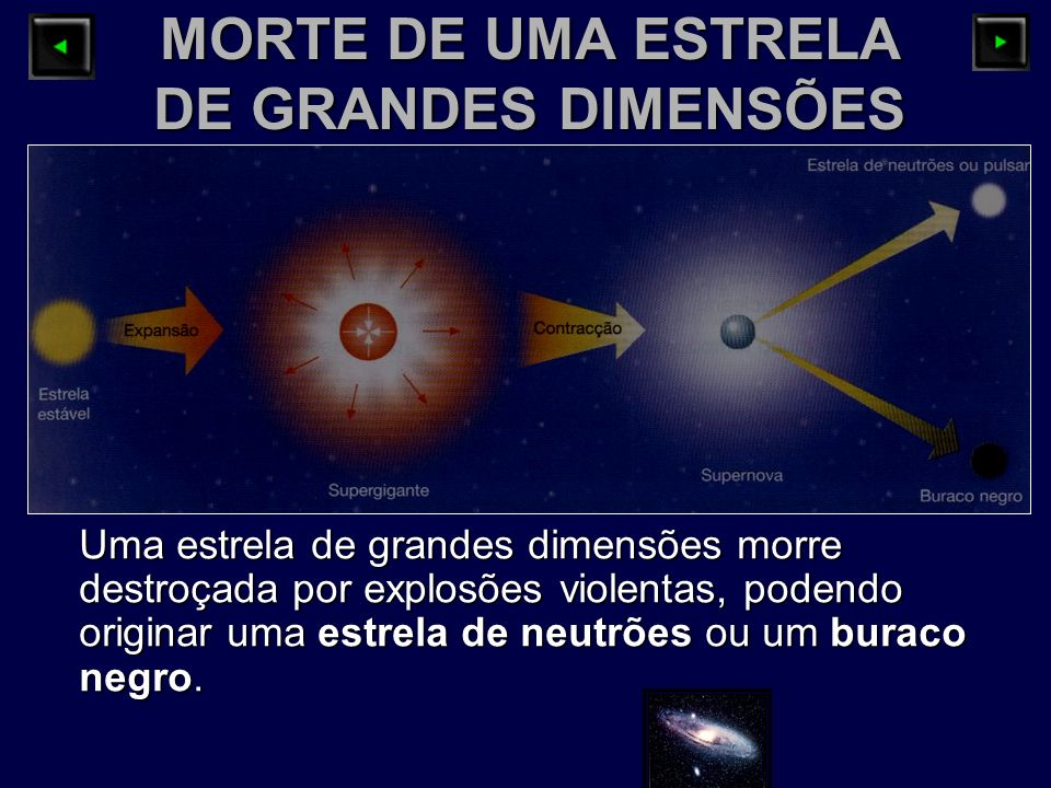 MORTE DE UMA ESTRELA DE GRANDES DIMENSÕES
