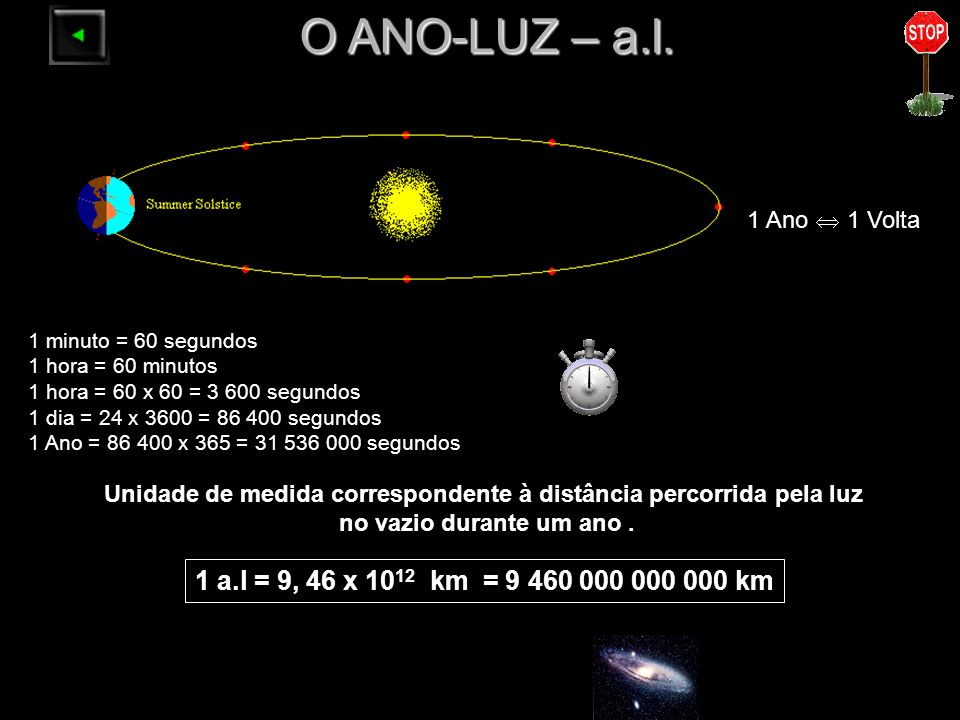 Unidade de medida correspondente à distância percorrida pela luz