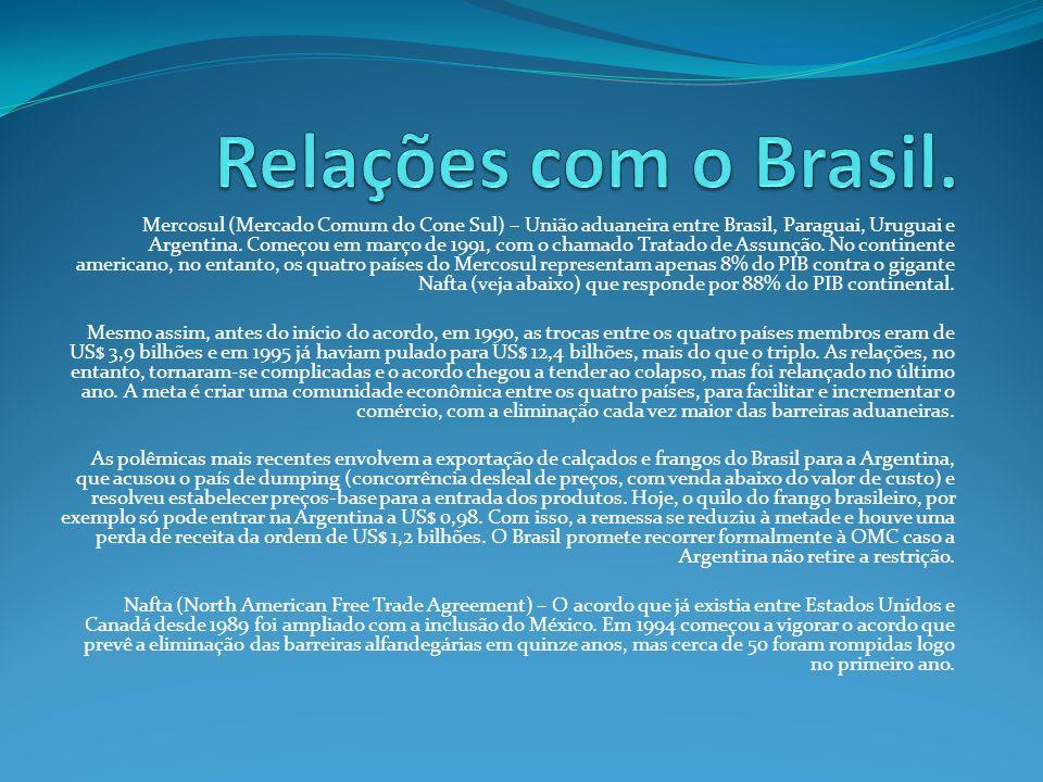 Relações com o Brasil.