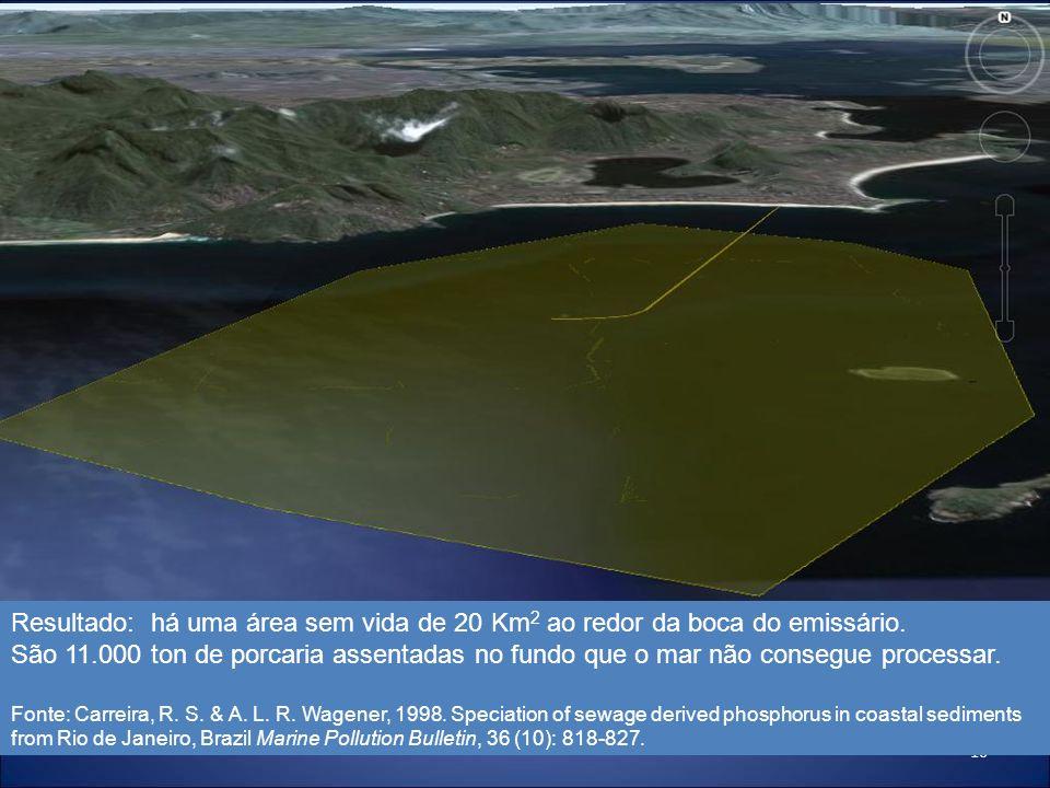 Resultado: há uma área sem vida de 20 Km2 ao redor da boca do emissário.