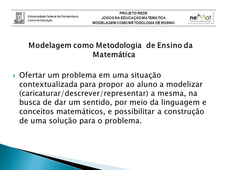 Modelagem como Metodologia de Ensino da Matemática