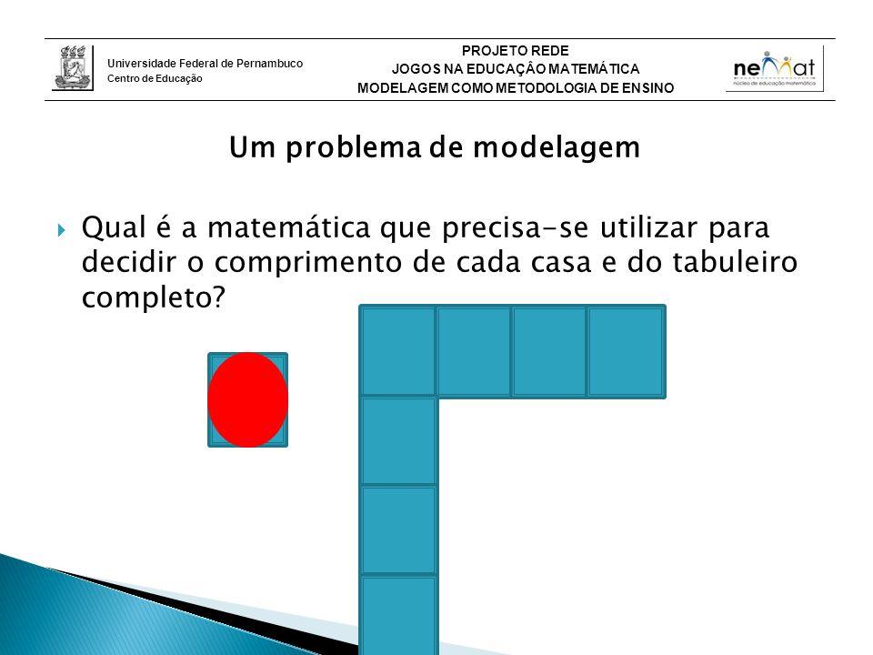 Um problema de modelagem