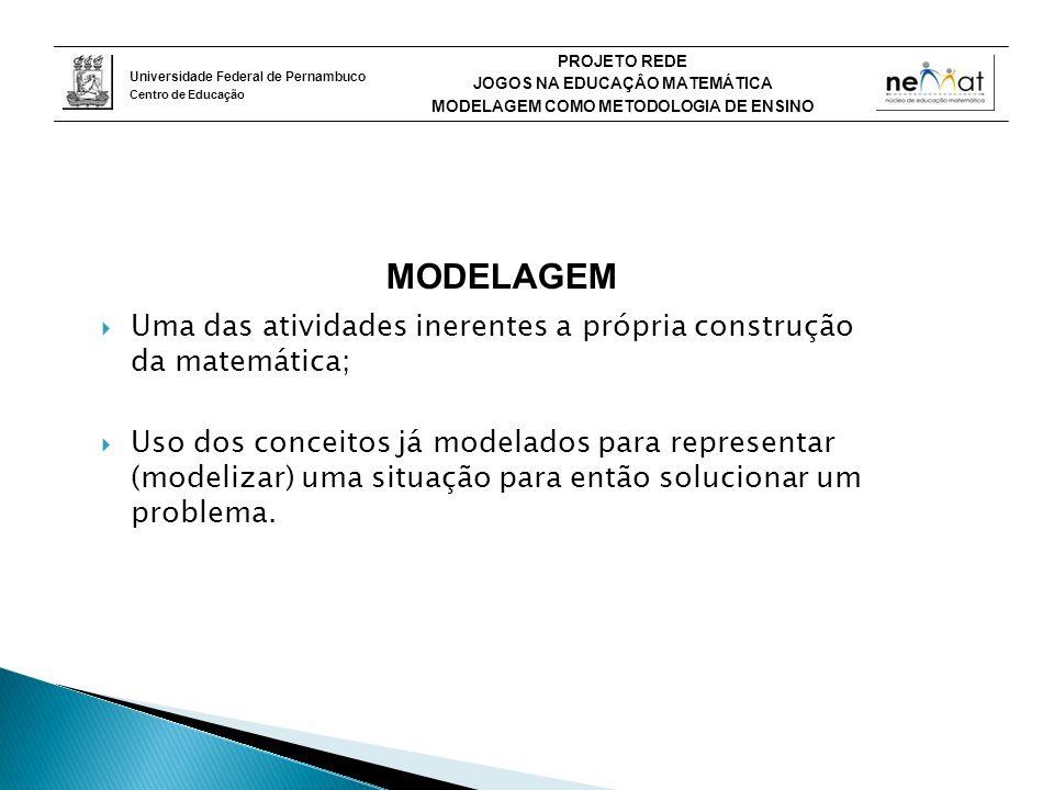 MODELAGEM Uma das atividades inerentes a própria construção da matemática;