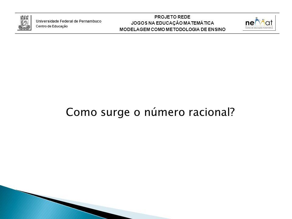 Como surge o número racional