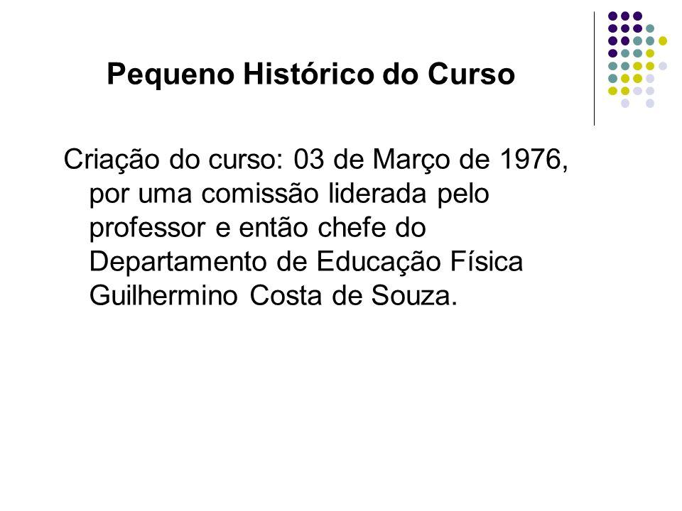 Pequeno Histórico do Curso