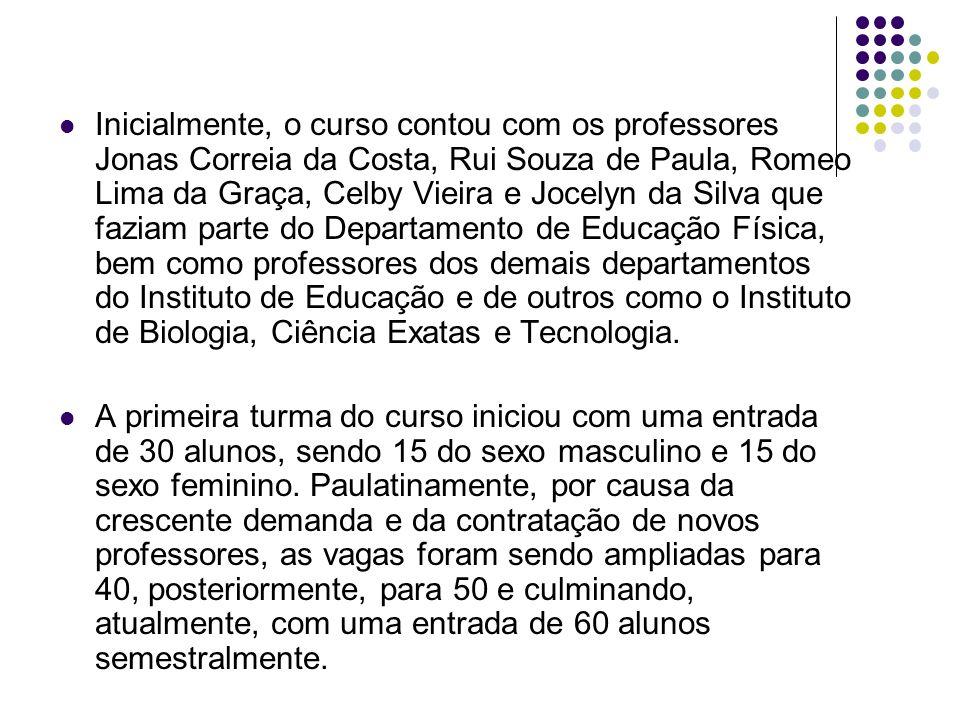 Inicialmente, o curso contou com os professores Jonas Correia da Costa, Rui Souza de Paula, Romeo Lima da Graça, Celby Vieira e Jocelyn da Silva que faziam parte do Departamento de Educação Física, bem como professores dos demais departamentos do Instituto de Educação e de outros como o Instituto de Biologia, Ciência Exatas e Tecnologia.
